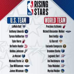 2021 NBA Rising Stars Rosters.jpg