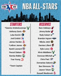 All-Stars Full List.jpg