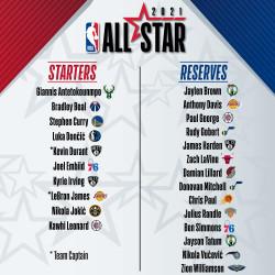2021 NBA All-Stars.jpg