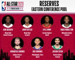 Eastern Conference Reserves.jpg