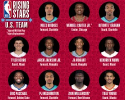US Team Rising Stars.jpg
